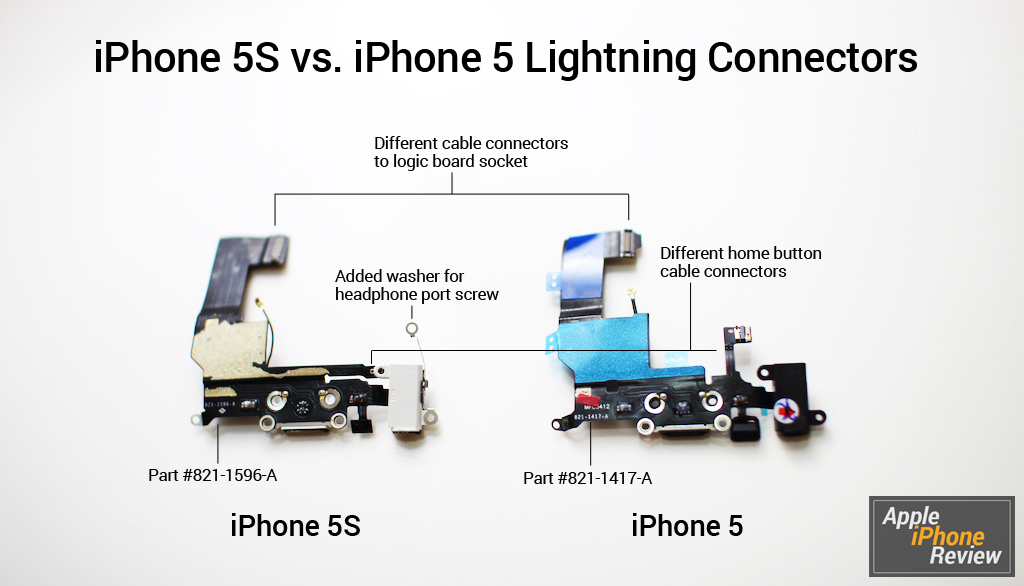 Comparison Of Iphone 5s Vs Iphone 5 Lightning Connector Parts