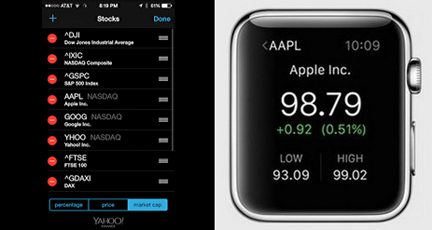 Apple Watch Stocks App