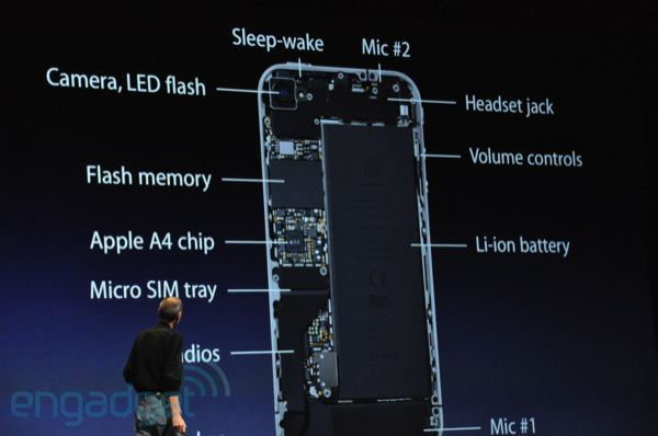 iPhone 4 Components
